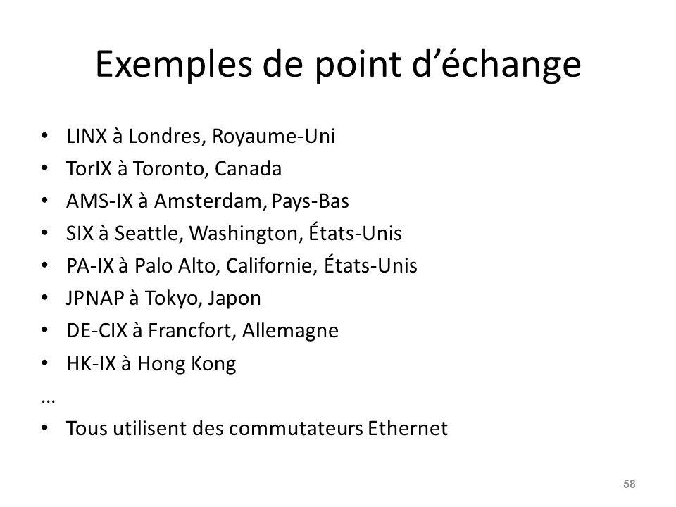 Exemples de point d'échange LINX à Londres, Royaume-Uni TorIX à Toronto, Canada AMS-IX à Amsterdam, Pays-Bas SIX à Seattle, Washington, États-Unis PA-IX à Palo Alto, Californie, États-Unis JPNAP à Tokyo, Japon DE-CIX à Francfort, Allemagne HK-IX à Hong Kong … Tous utilisent des commutateurs Ethernet 58