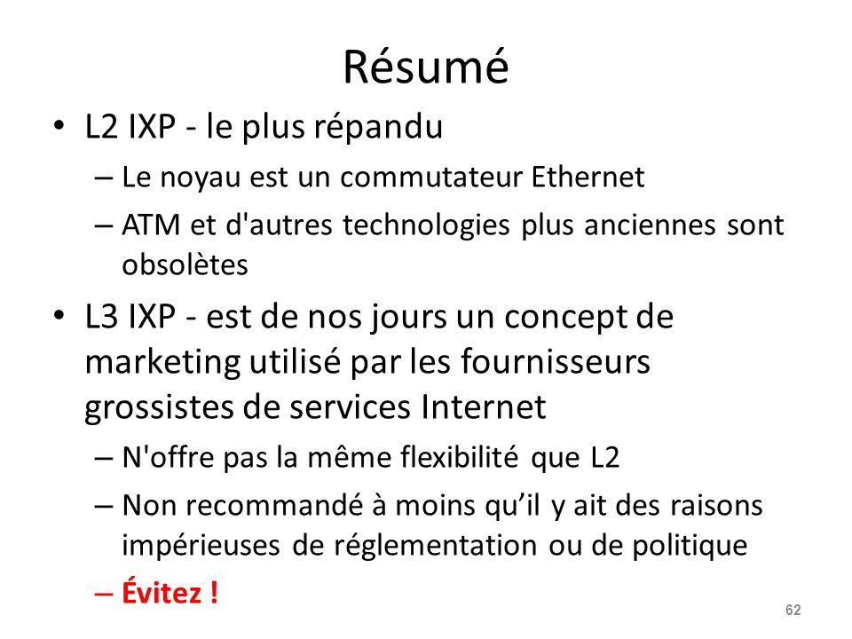 Résumé L2 IXP - le plus répandu – Le noyau est un commutateur Ethernet – ATM et d autres technologies plus anciennes sont obsolètes L3 IXP - est de nos jours un concept de marketing utilisé par les fournisseurs grossistes de services Internet – N offre pas la même flexibilité que L2 – Non recommandé à moins qu'il y ait des raisons impérieuses de réglementation ou de politique – Évitez .