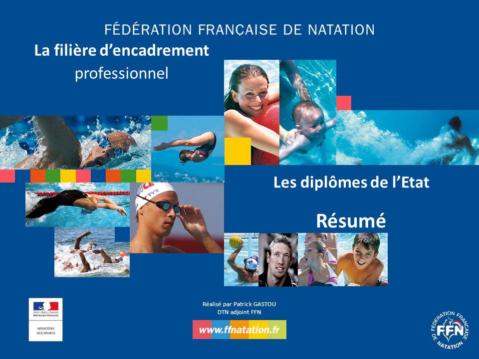 Réalisé par Patrick GASTOU DTN adjoint FFN Les diplômes de l'Etat Résumé La filière d'encadrement professionnel