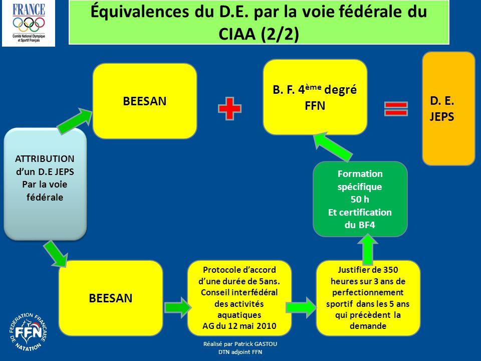 Réalisé par Patrick GASTOU DTN adjoint FFN Équivalences du D.E.