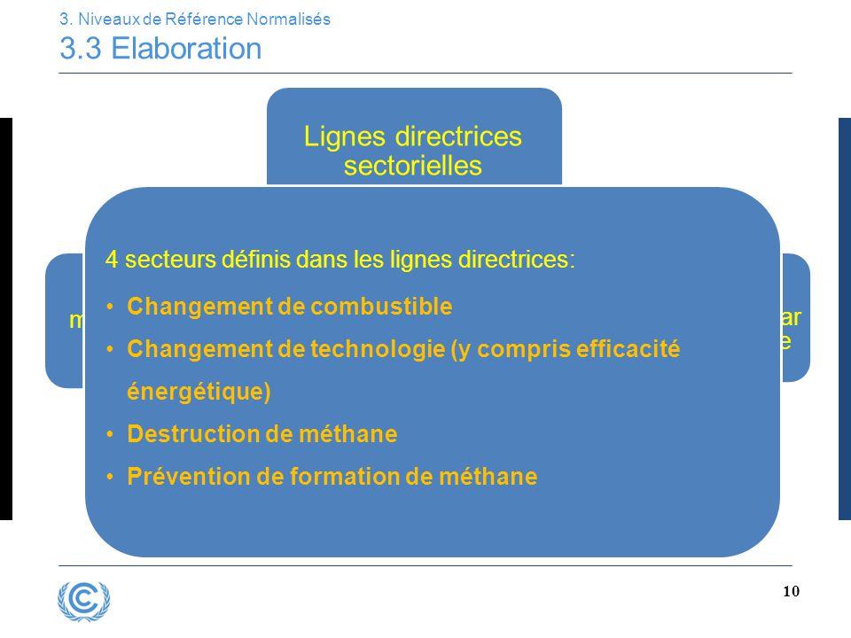 10 3. Niveaux de Référence Normalisés 3.3 Elaboration UTILISER Lignes directrices sectorielles Lignes directrices Afforestation/ Reforestation Approch