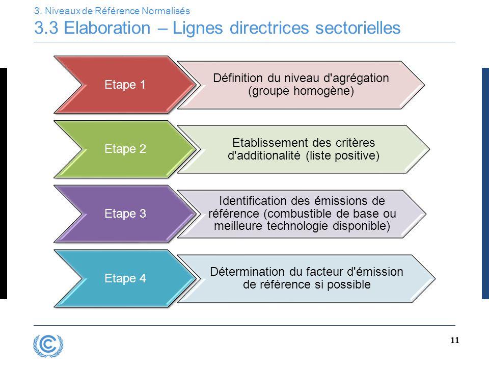 11 3. Niveaux de Référence Normalisés 3.3 Elaboration – Lignes directrices sectorielles Etape 1 Définition du niveau d'agrégation (groupe homogène) Et