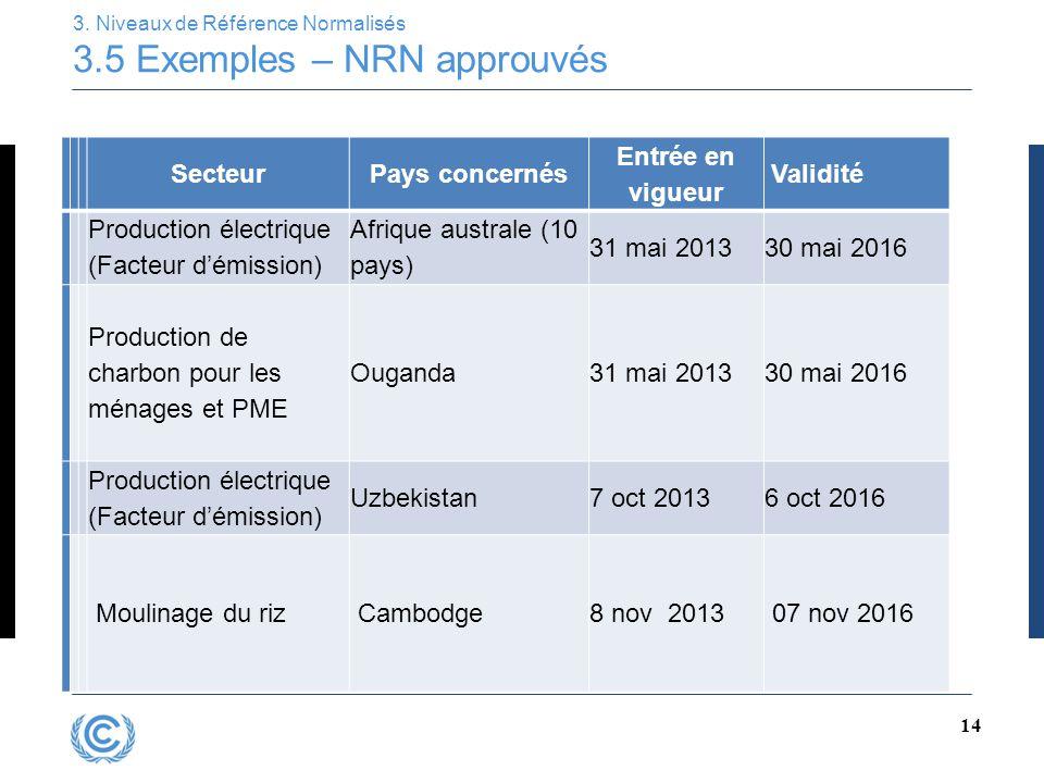 14 3. Niveaux de Référence Normalisés 3.5 Exemples – NRN approuvés SecteurPays concernés Entrée en vigueur Validité Production électrique (Facteur d'é
