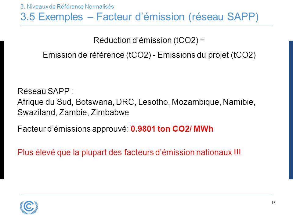 16 3. Niveaux de Référence Normalisés 3.5 Exemples – Facteur d'émission (réseau SAPP) Réduction d'émission (tCO2) = Emission de référence (tCO2) - Emi