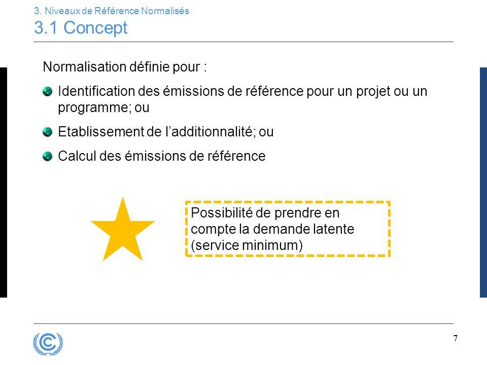 7 3. Niveaux de Référence Normalisés 3.1 Concept Normalisation définie pour : Identification des émissions de référence pour un projet ou un programme