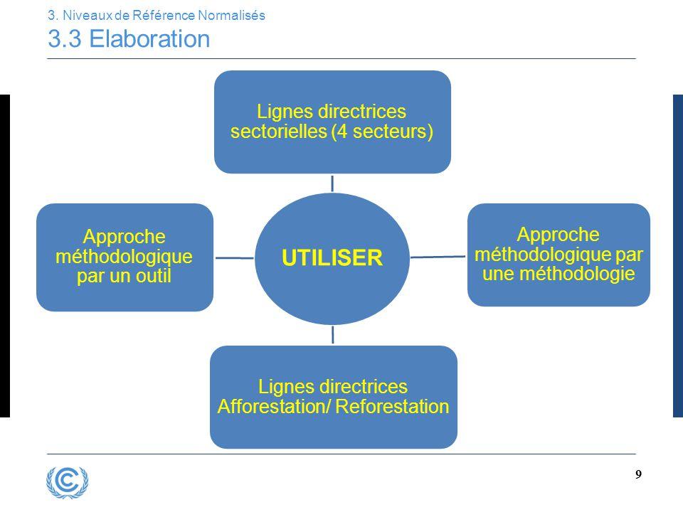 9 3. Niveaux de Référence Normalisés 3.3 Elaboration UTILISER Lignes directrices sectorielles (4 secteurs) Lignes directrices Afforestation/ Reforesta