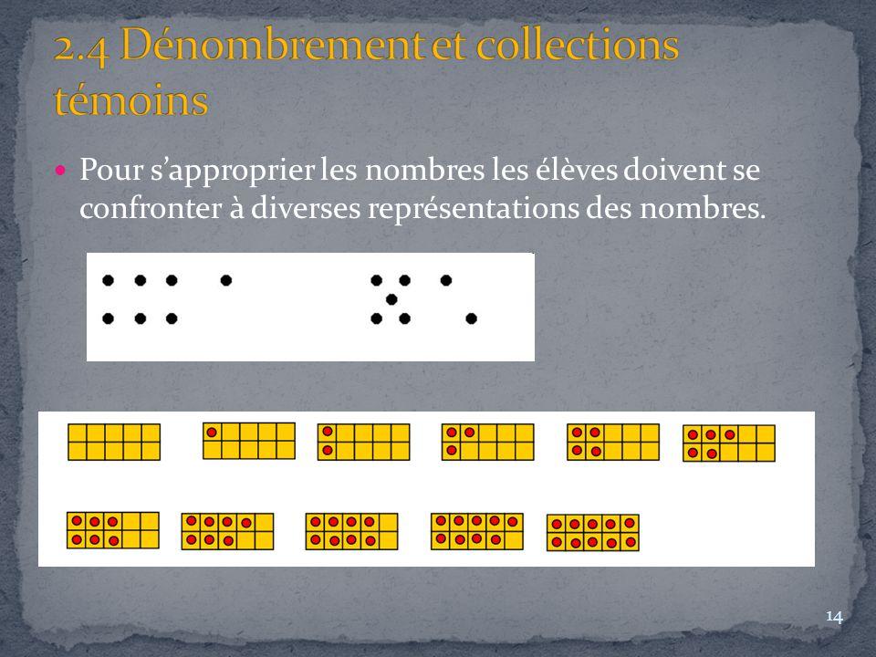 Pour s'approprier les nombres les élèves doivent se confronter à diverses représentations des nombres. 14