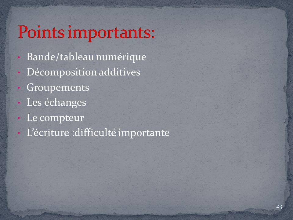 Bande/tableau numérique Décomposition additives Groupements Les échanges Le compteur L'écriture :difficulté importante 23