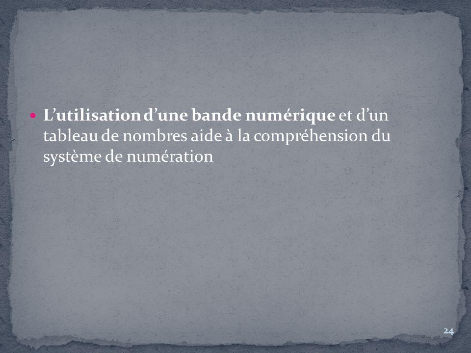 L'utilisation d'une bande numérique et d'un tableau de nombres aide à la compréhension du système de numération 24