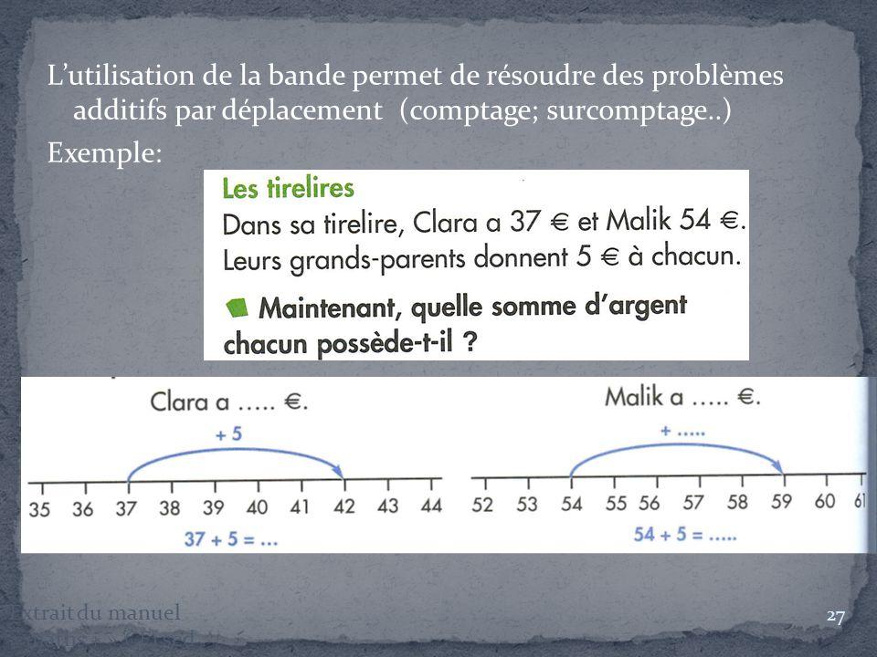 L'utilisation de la bande permet de résoudre des problèmes additifs par déplacement (comptage; surcomptage..) Exemple: Extrait du manuel « maths + » C