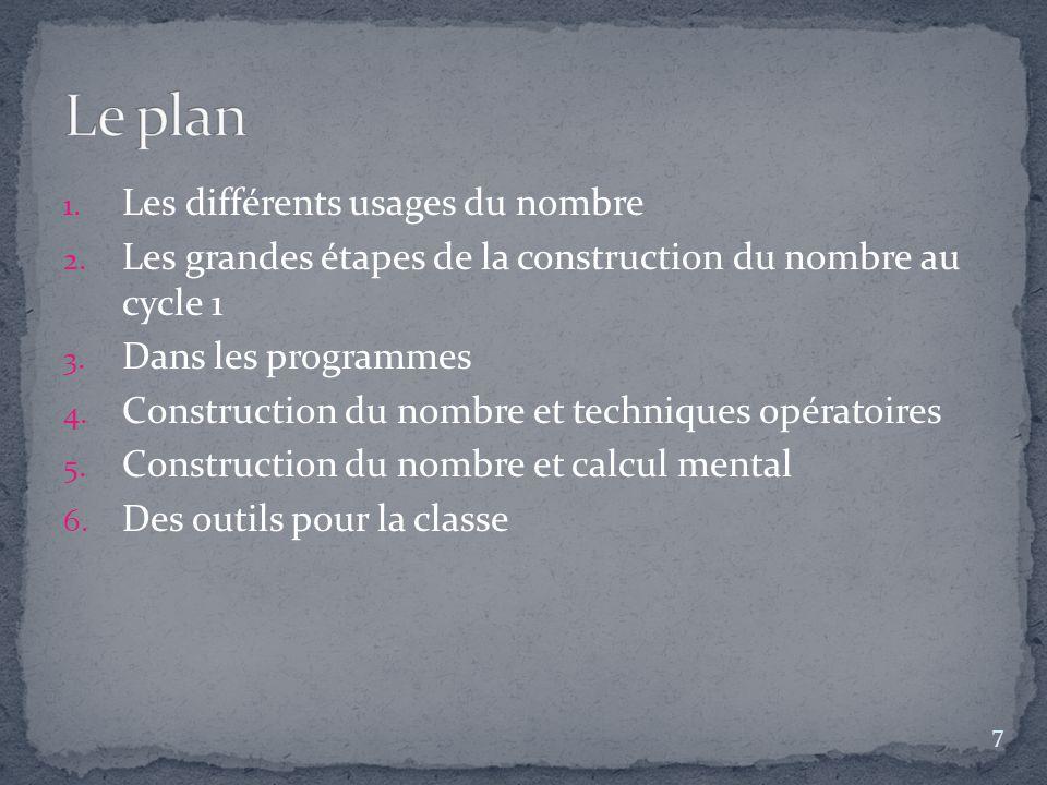 1. Les différents usages du nombre 2. Les grandes étapes de la construction du nombre au cycle 1 3. Dans les programmes 4. Construction du nombre et t