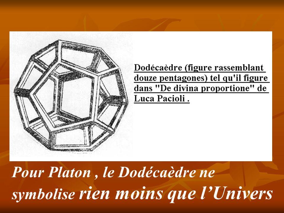 icosaèdre dodécaèdre