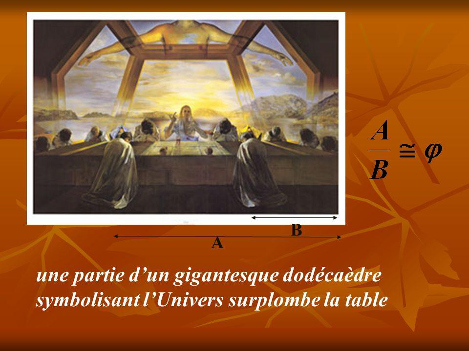 Le « Sacrement du Dernier Repas » de Salvator Dali (1904-1989) est peint à l'intérieur d'un rectangle d'or et des proportions dorées auraient été utilisées pour positionner les personnages A B