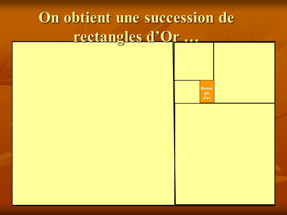 Rectangle d'or On obtient une succession de rectangles d'Or … Carré