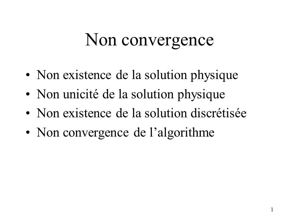 1 Non convergence Non existence de la solution physique Non unicité de la solution physique Non existence de la solution discrétisée Non convergence d