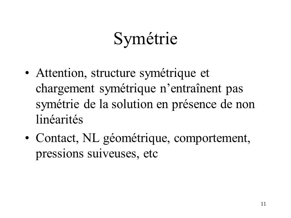 11 Symétrie Attention, structure symétrique et chargement symétrique n'entraînent pas symétrie de la solution en présence de non linéarités Contact, N
