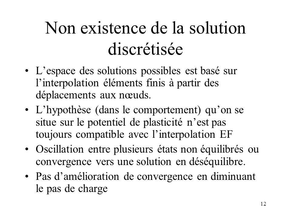 12 Non existence de la solution discrétisée L'espace des solutions possibles est basé sur l'interpolation éléments finis à partir des déplacements aux