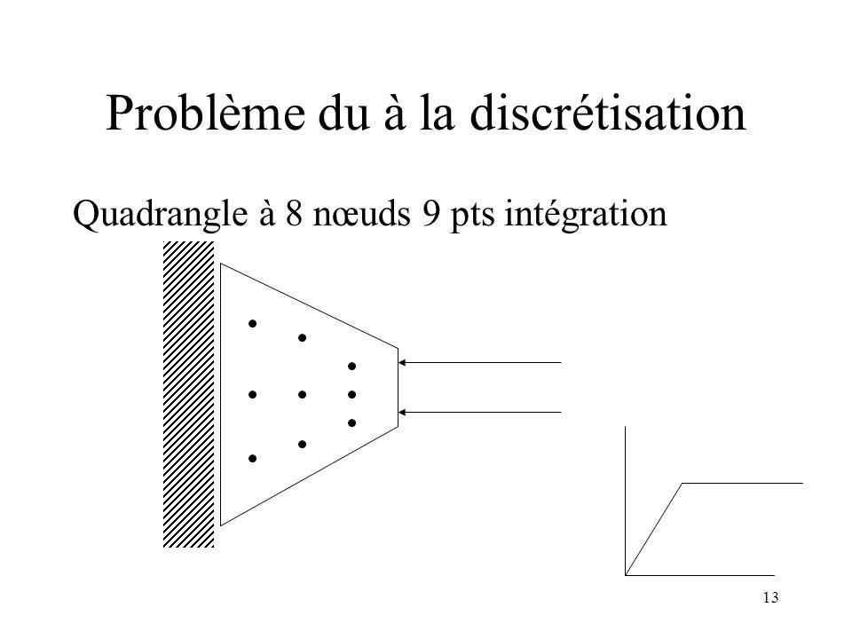 13 Problème du à la discrétisation Quadrangle à 8 nœuds 9 pts intégration