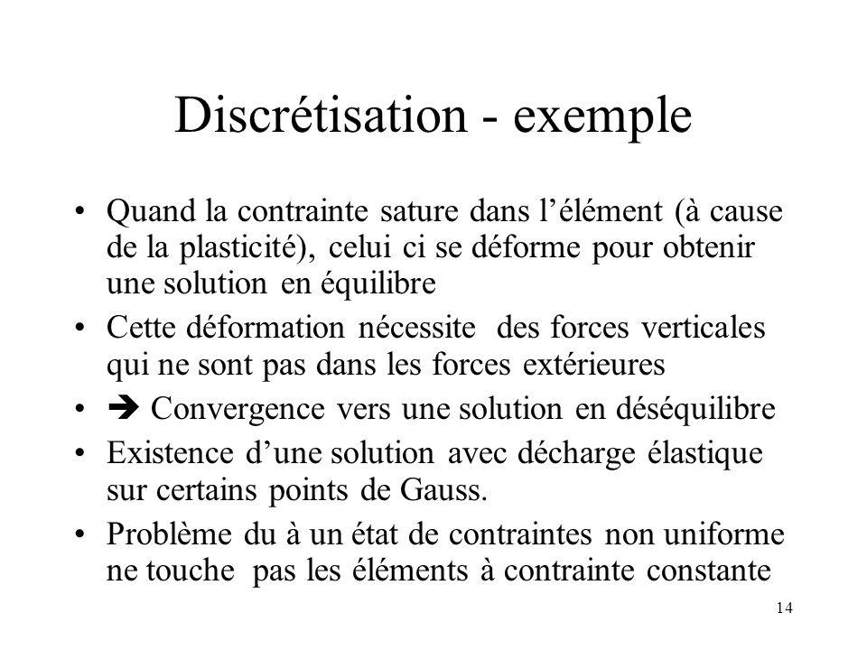 14 Discrétisation - exemple Quand la contrainte sature dans l'élément (à cause de la plasticité), celui ci se déforme pour obtenir une solution en équ