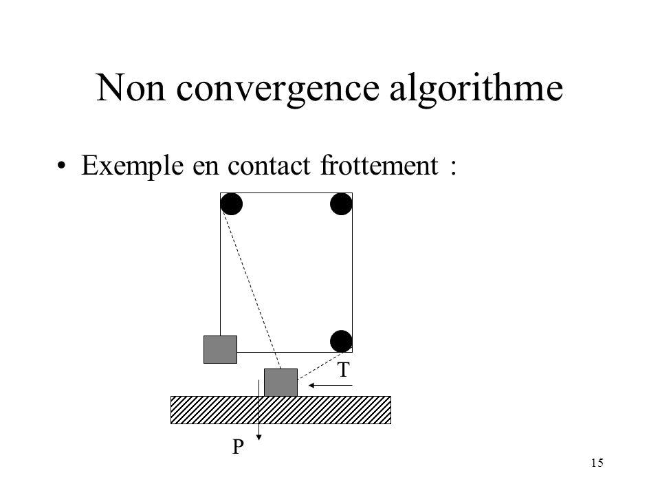 15 Non convergence algorithme Exemple en contact frottement : P T