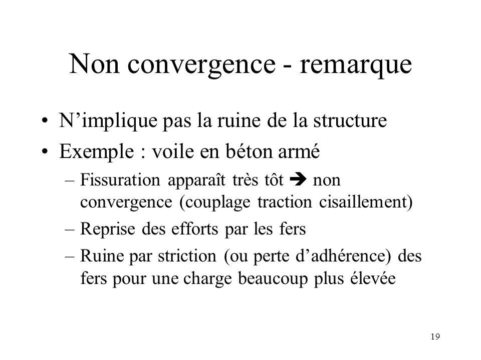 19 Non convergence - remarque N'implique pas la ruine de la structure Exemple : voile en béton armé –Fissuration apparaît très tôt  non convergence (
