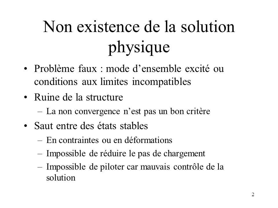 2 Non existence de la solution physique Problème faux : mode d'ensemble excité ou conditions aux limites incompatibles Ruine de la structure –La non c