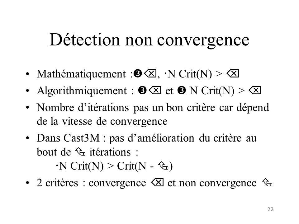 22 Détection non convergence Mathématiquement : ,  N Crit(N) >  Algorithmiquement :  et  N Crit(N) >  Nombre d'itérations pas un bon critère c