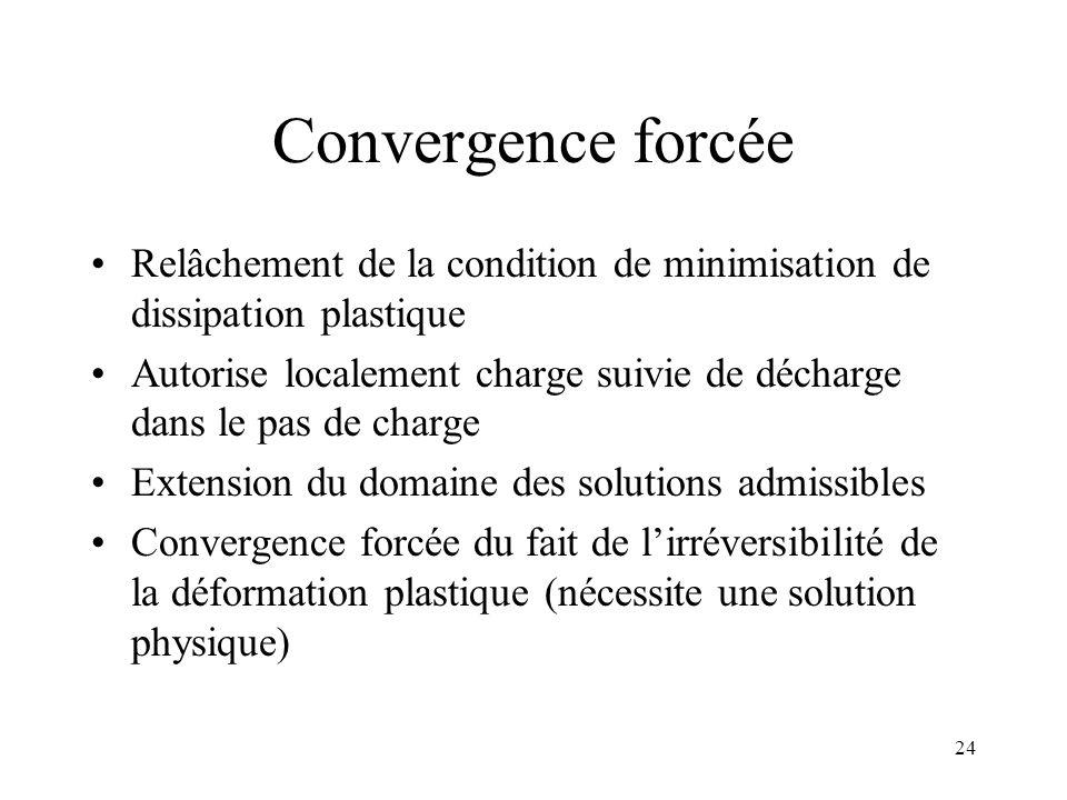 24 Convergence forcée Relâchement de la condition de minimisation de dissipation plastique Autorise localement charge suivie de décharge dans le pas d