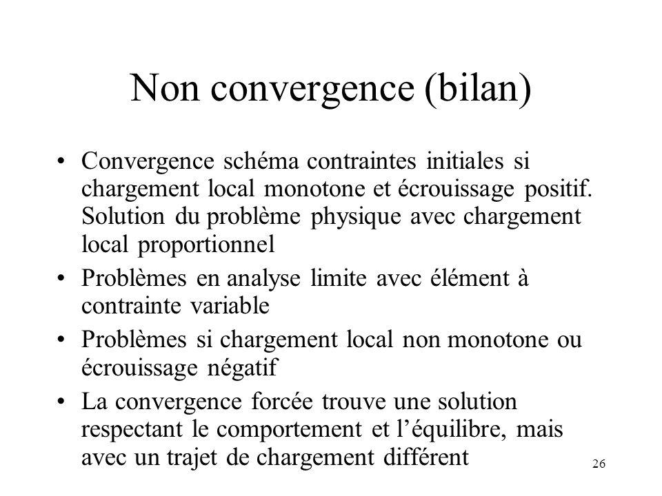 26 Non convergence (bilan) Convergence schéma contraintes initiales si chargement local monotone et écrouissage positif. Solution du problème physique