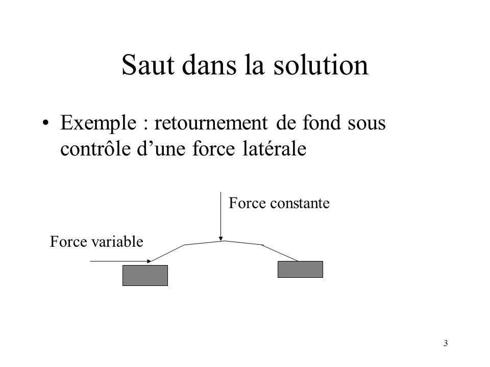 3 Saut dans la solution Exemple : retournement de fond sous contrôle d'une force latérale Force constante Force variable