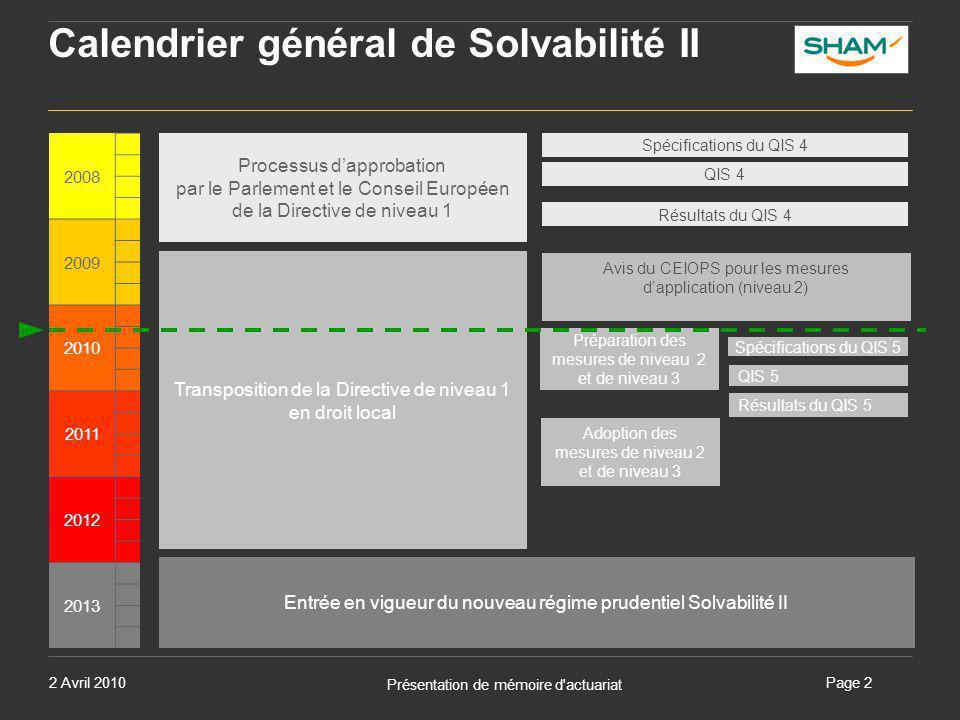 2 Avril 2010 Présentation de mémoire d'actuariat Page 2 Calendrier général de Solvabilité II 2008 2009 2010 2011 2012 2013 Entrée en vigueur du nouvea