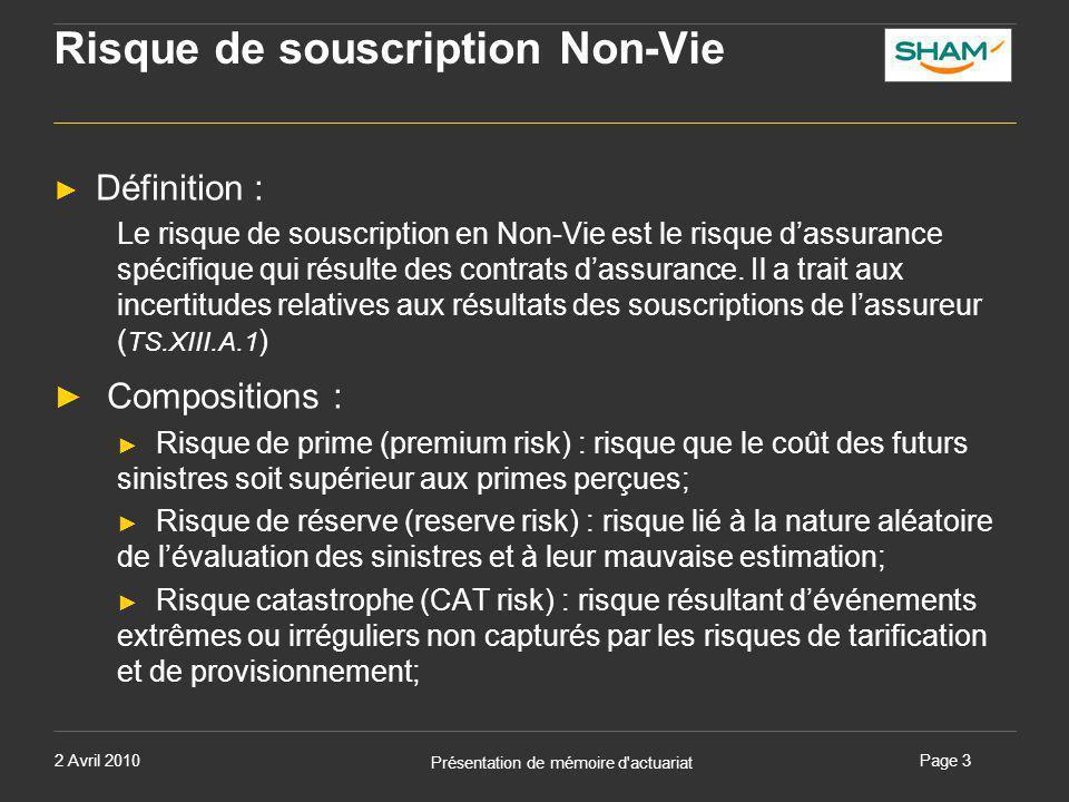 2 Avril 2010 Présentation de mémoire d'actuariat Page 3 Risque de souscription Non-Vie ► Définition : Le risque de souscription en Non-Vie est le risq
