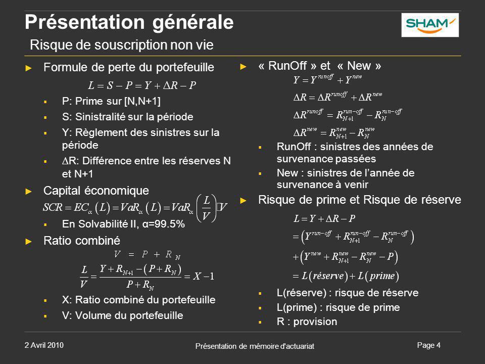 2 Avril 2010 Présentation de mémoire d'actuariat Page 4 Présentation générale Risque de souscription non vie ► Formule de perte du portefeuille  P: P