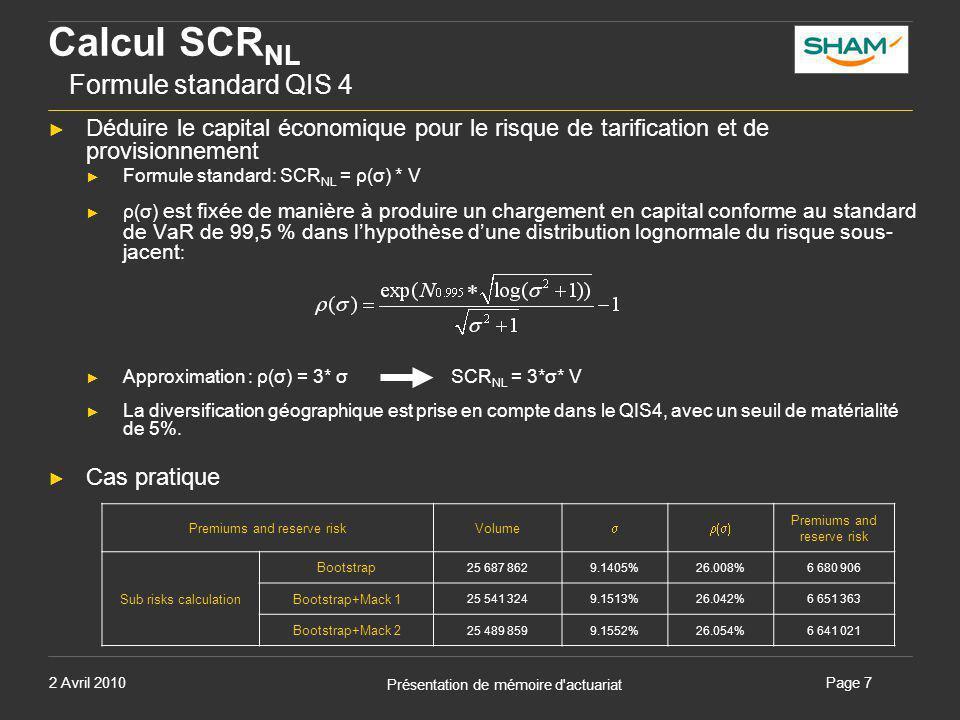 2 Avril 2010 Présentation de mémoire d'actuariat Page 7 ► Déduire le capital économique pour le risque de tarification et de provisionnement ► Formule