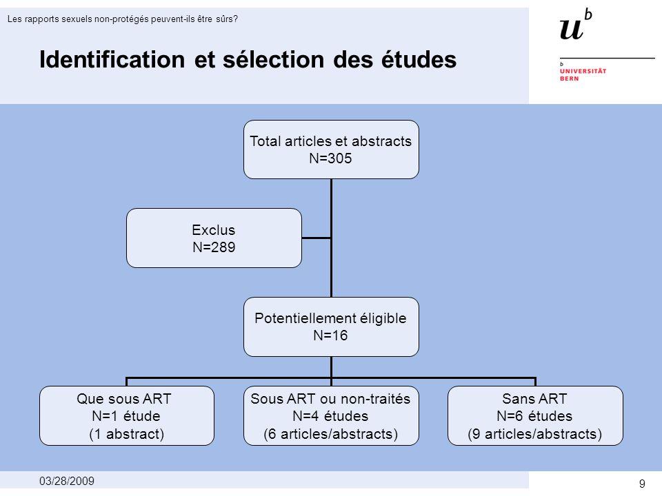 10 03/28/2009 Les rapports sexuels non-protégés peuvent-ils être sûrs? Résultats: Study summary