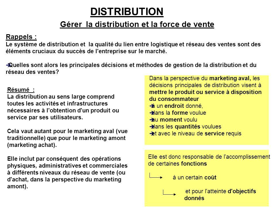 2 Résumé : La distribution au sens large comprend toutes les activités et infrastructures nécessaires à l'obtention d'un produit ou service par ses ut