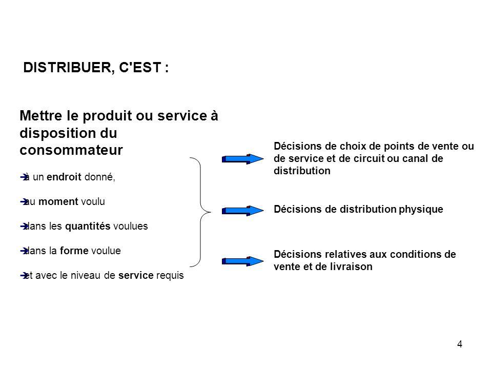 4 Mettre le produit ou service à disposition du consommateur è à un endroit donné, è au moment voulu è dans les quantités voulues è dans la forme voul