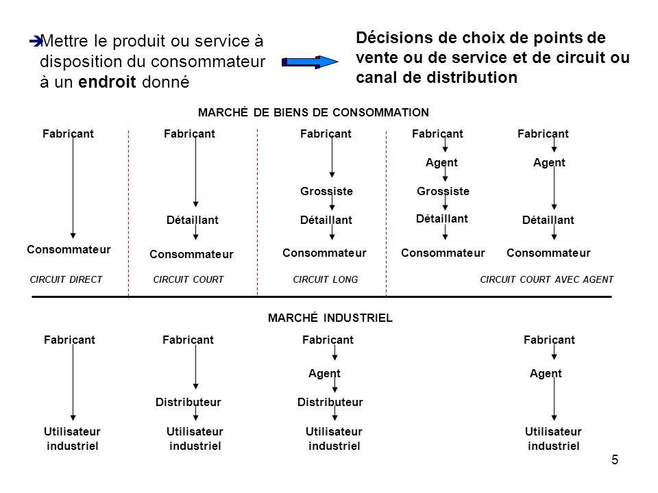 5 è Mettre le produit ou service à disposition du consommateur à un endroit donné Décisions de choix de points de vente ou de service et de circuit ou