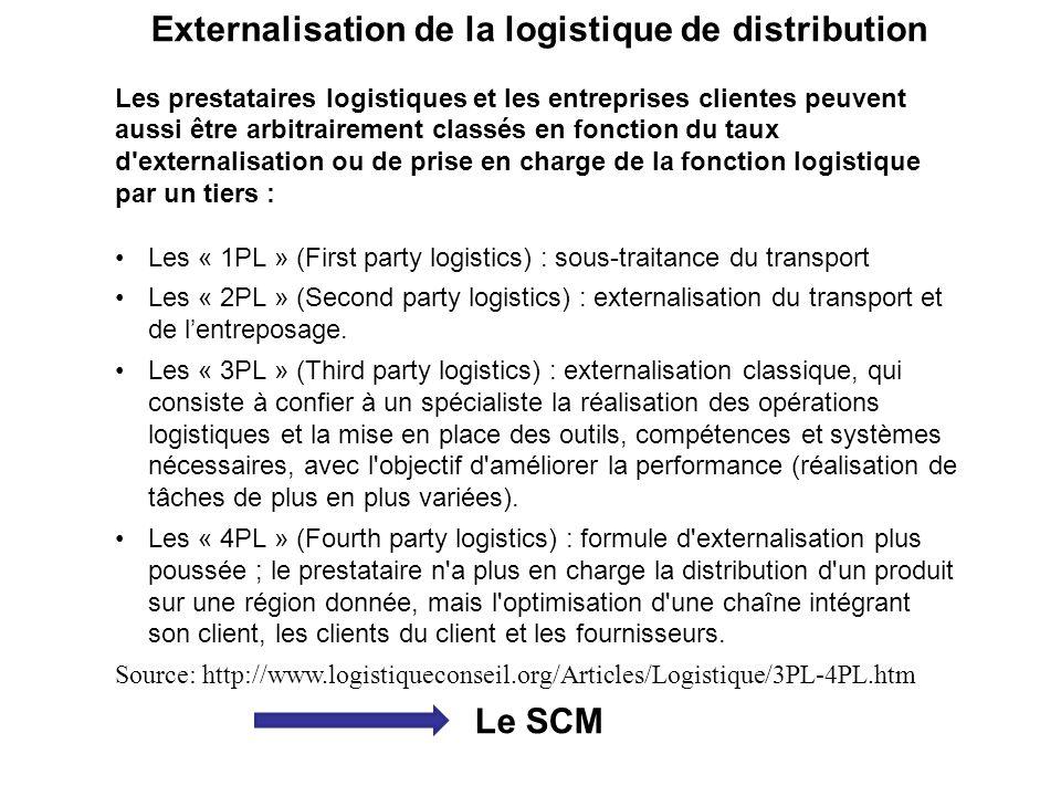 Externalisation de la logistique de distribution Les prestataires logistiques et les entreprises clientes peuvent aussi être arbitrairement classés en