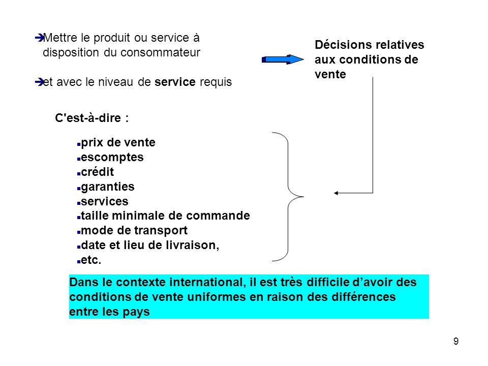 9 è Mettre le produit ou service à disposition du consommateur è et avec le niveau de service requis Décisions relatives aux conditions de vente C'est