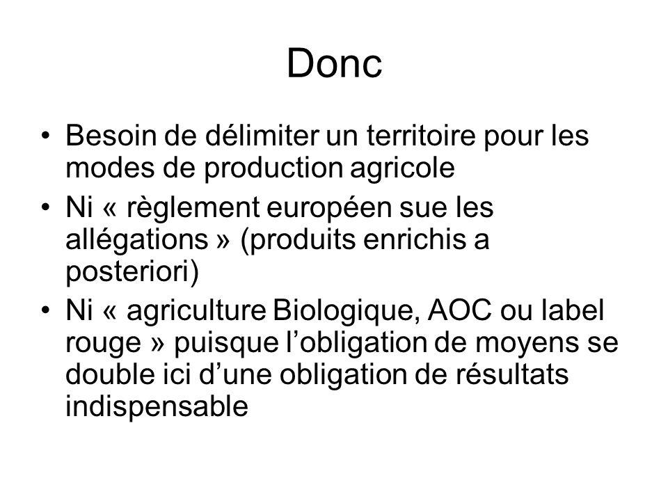 Donc Besoin de délimiter un territoire pour les modes de production agricole Ni « règlement européen sue les allégations » (produits enrichis a posteriori) Ni « agriculture Biologique, AOC ou label rouge » puisque l'obligation de moyens se double ici d'une obligation de résultats indispensable