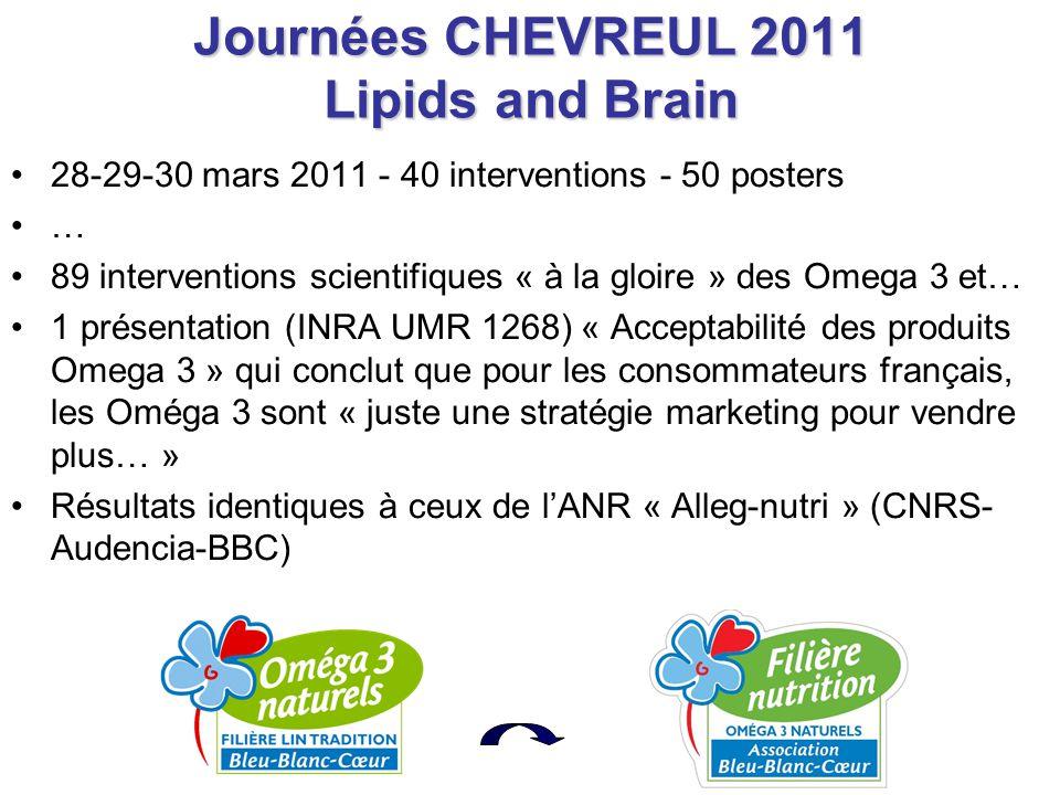 Journées CHEVREUL 2011 Lipids and Brain 28-29-30 mars 2011 - 40 interventions - 50 posters … 89 interventions scientifiques « à la gloire » des Omega 3 et… 1 présentation (INRA UMR 1268) « Acceptabilité des produits Omega 3 » qui conclut que pour les consommateurs français, les Oméga 3 sont « juste une stratégie marketing pour vendre plus… » Résultats identiques à ceux de l'ANR « Alleg-nutri » (CNRS- Audencia-BBC)