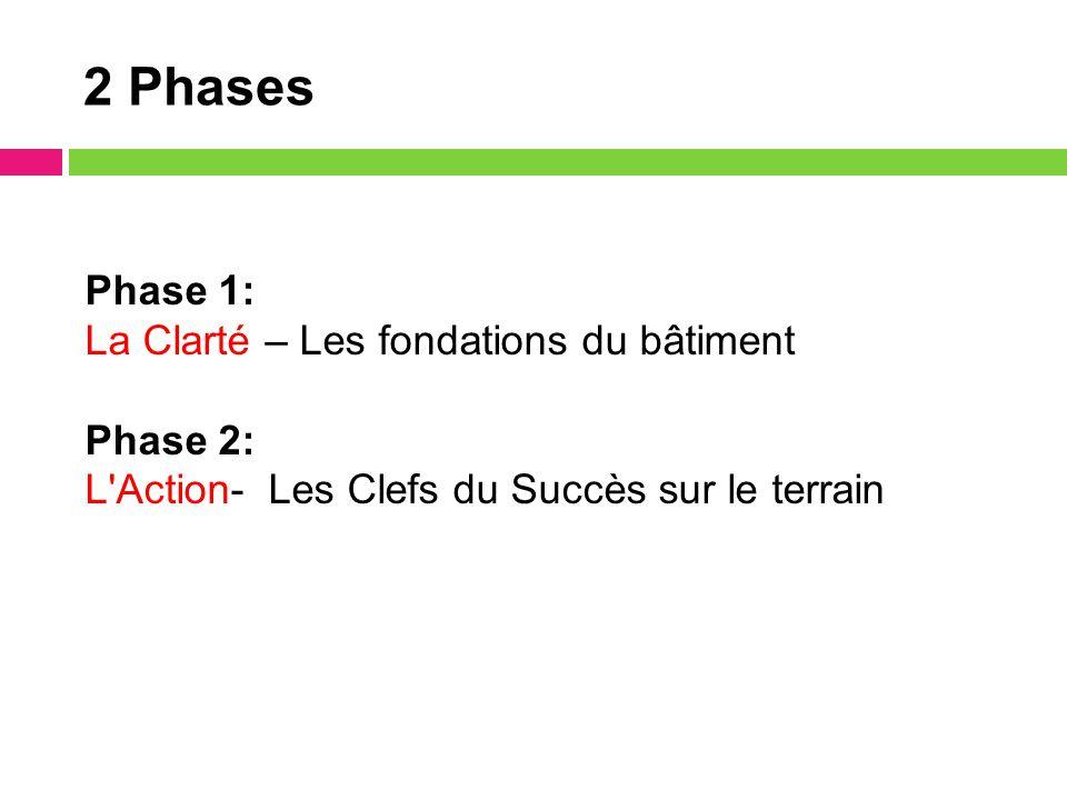 2 Phases Phase 1: La Clarté – Les fondations du bâtiment Phase 2: L Action- Les Clefs du Succès sur le terrain