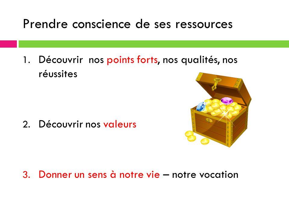 Prendre conscience de ses ressources 1.Découvrir nos points forts, nos qualités, nos réussites 2.