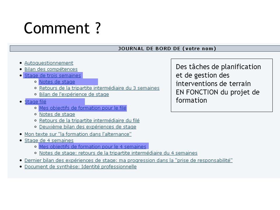 Comment ? Des tâches de planification et de gestion des interventions de terrain EN FONCTION du projet de formation
