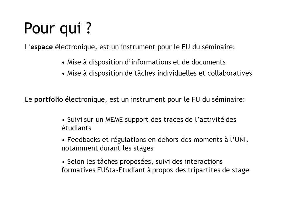 Pour qui ? L'espace électronique, est un instrument pour le FU du séminaire: Mise à disposition d'informations et de documents Suivi sur un MEME suppo