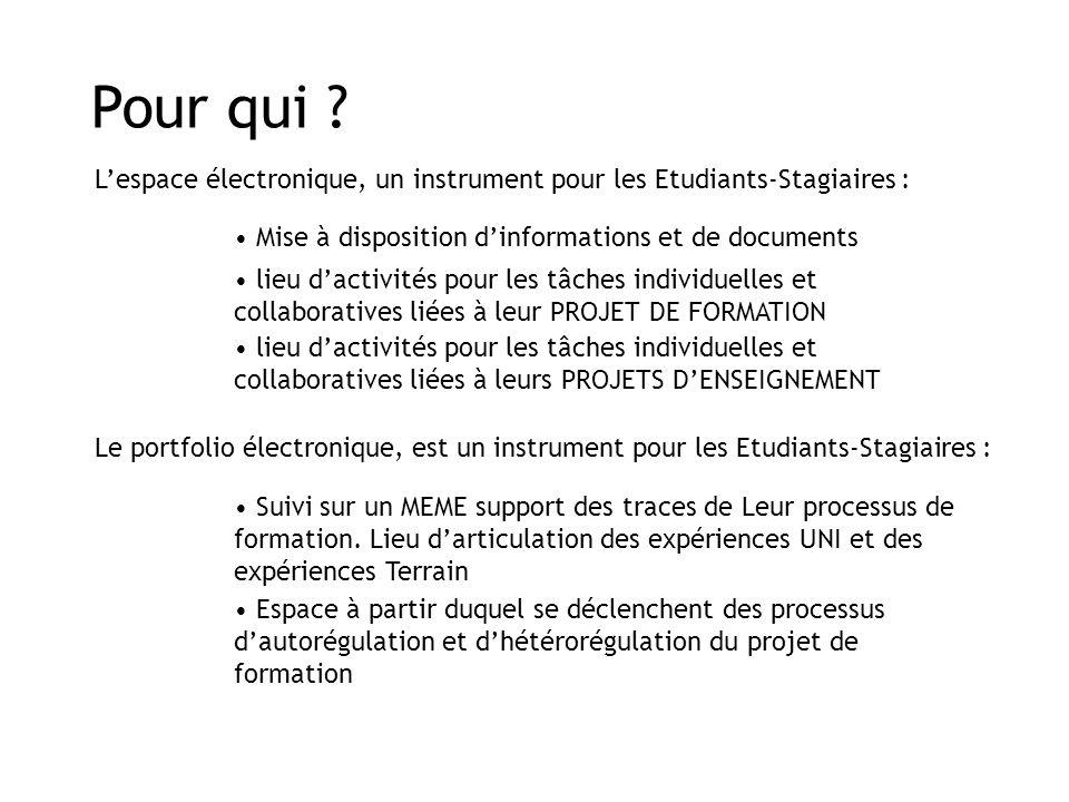 Pour qui ? L'espace électronique, un instrument pour les Etudiants-Stagiaires : Mise à disposition d'informations et de documents Suivi sur un MEME su