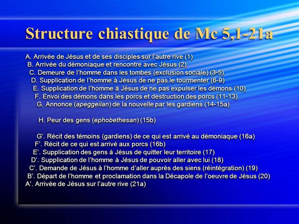 Structure chiastique de Mc 5,1-21a A. Arrivée de Jésus et de ses disciples sur l'autre rive (1) B. Arrivée du démoniaque et rencontre avec Jésus (2) B