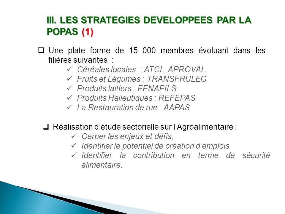 III. LES STRATEGIES DEVELOPPEES PAR LA POPAS (1)  Une plate forme de 15 000 membres évoluant dans les filières suivantes : Céréales locales : ATCL, A