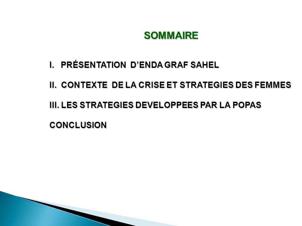 SOMMAIRE I.PRÉSENTATION D'ENDA GRAF SAHEL II.CONTEXTE DE LA CRISE ET STRATEGIES DES FEMMES III.